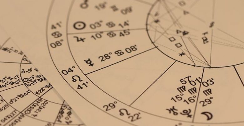 Horoscope dates